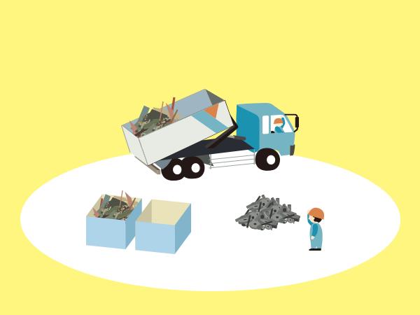 産業廃棄物の排出